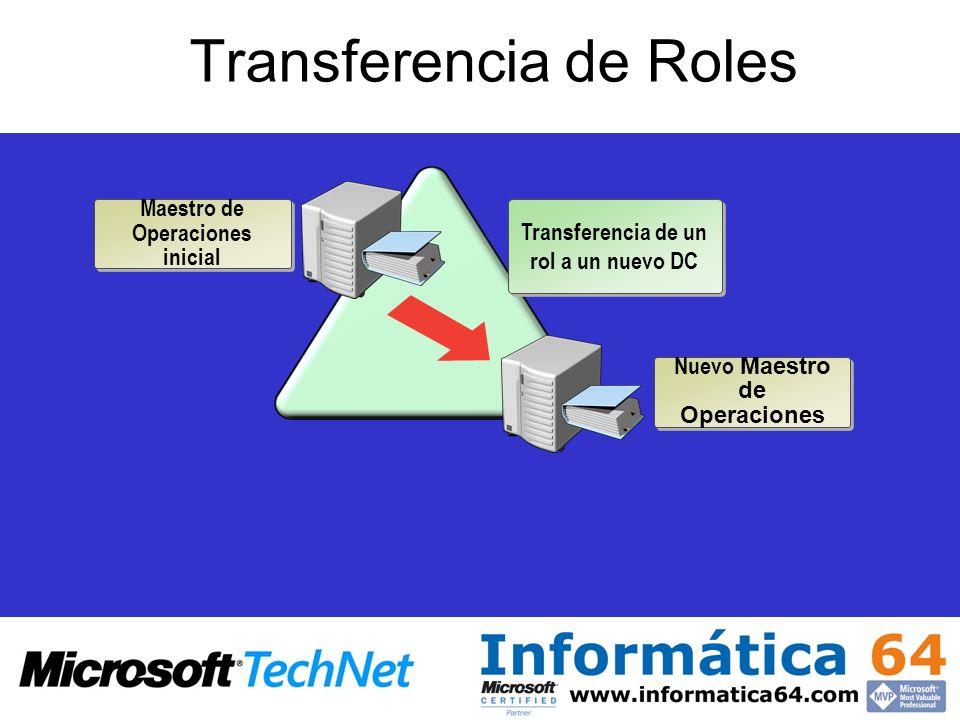 Transferencia de Roles