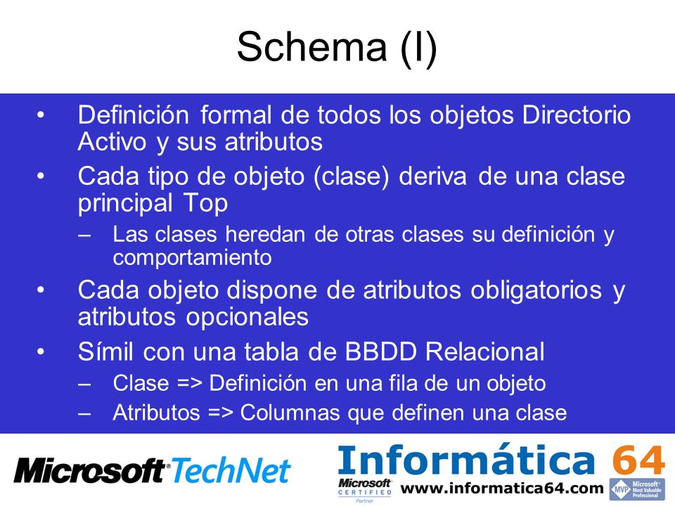 Schema (I)Definición formal de todos los objetos Directorio Activo y sus atributos. Cada tipo de objeto (clase) deriva de una clase principal Top.
