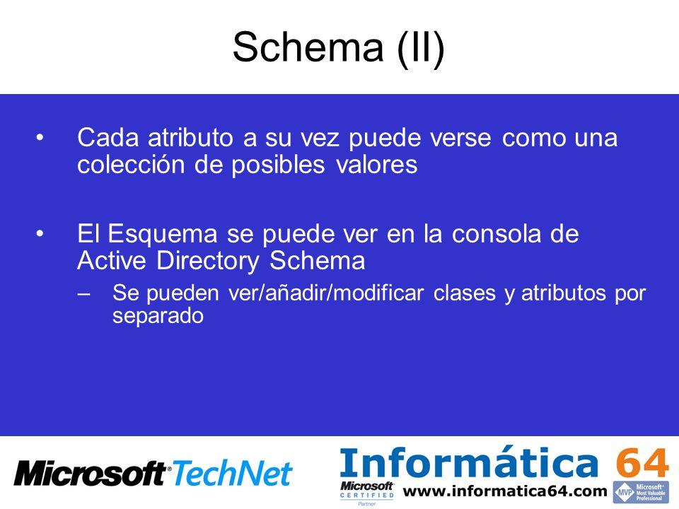 Schema (II) Cada atributo a su vez puede verse como una colección de posibles valores.