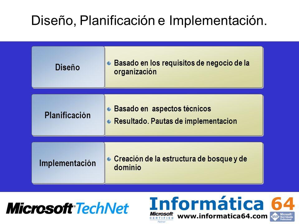 Diseño, Planificación e Implementación.
