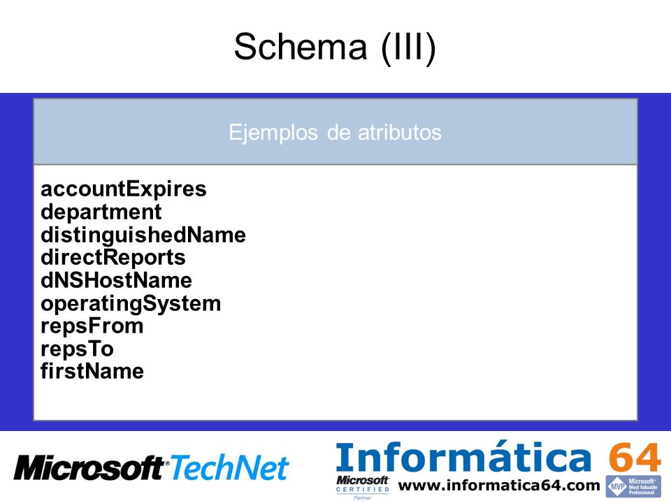 Schema (III) accountExpires department Ejemplos de atributos