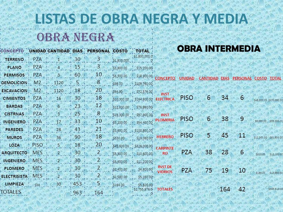 LISTAS DE OBRA NEGRA Y MEDIA