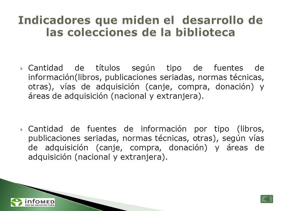 Indicadores que miden el desarrollo de las colecciones de la biblioteca