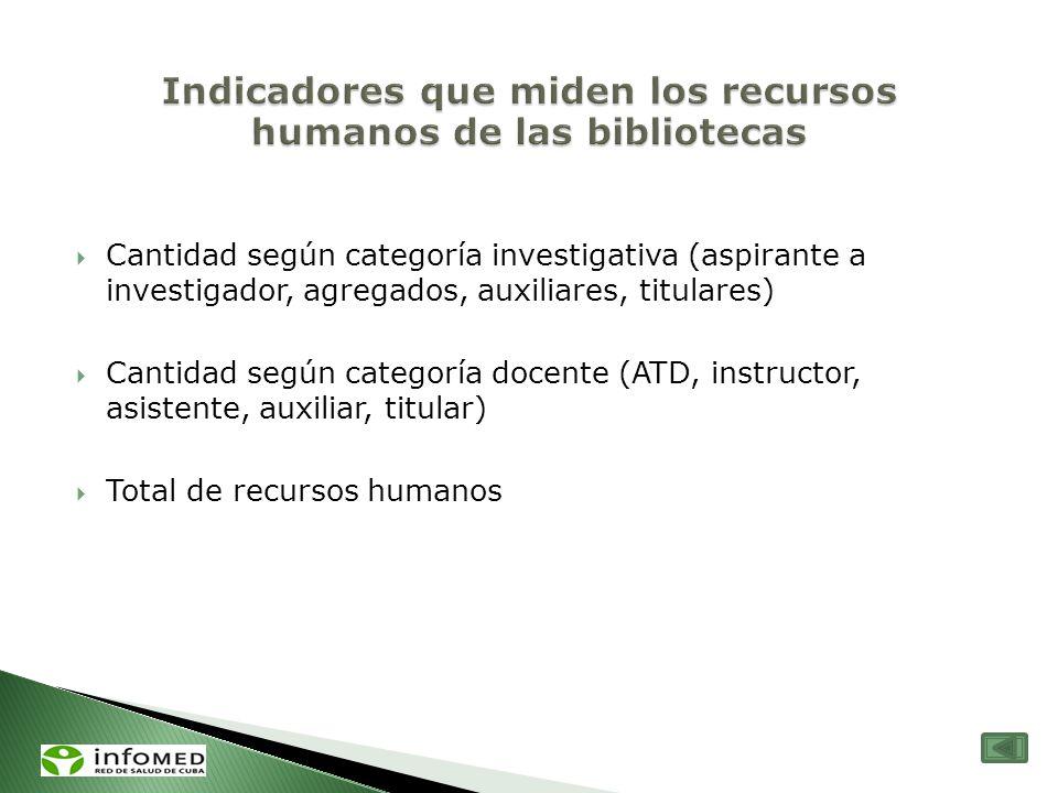 Indicadores que miden los recursos humanos de las bibliotecas