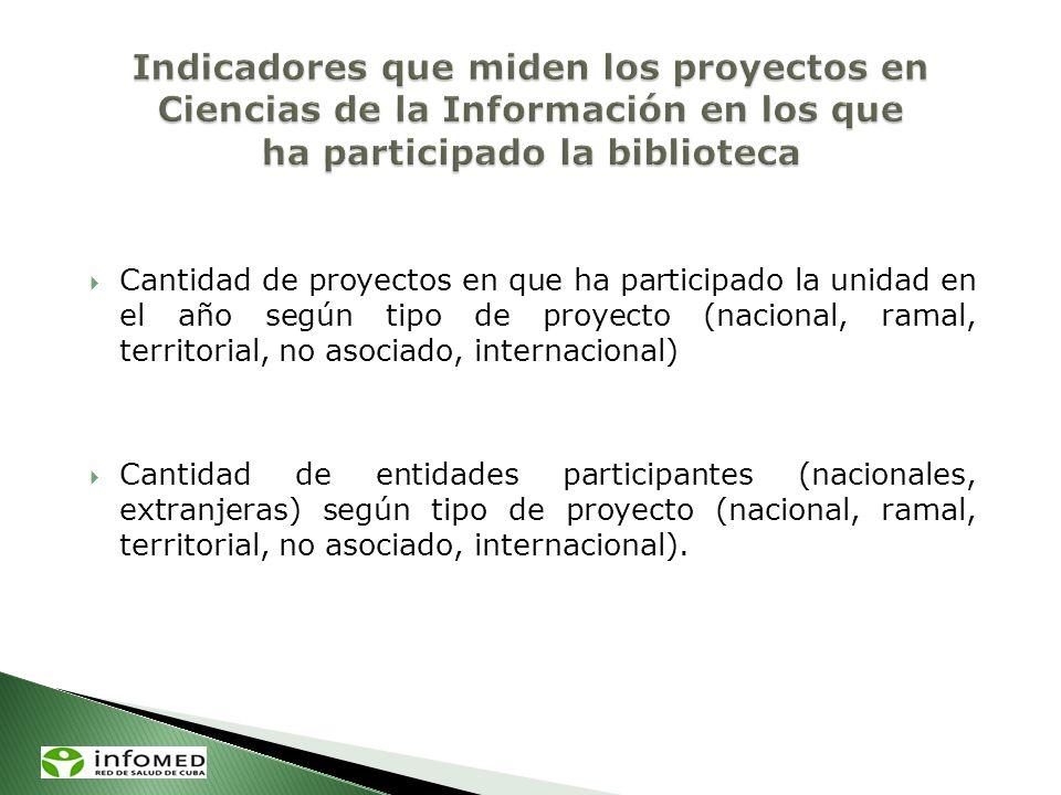 Indicadores que miden los proyectos en Ciencias de la Información en los que ha participado la biblioteca