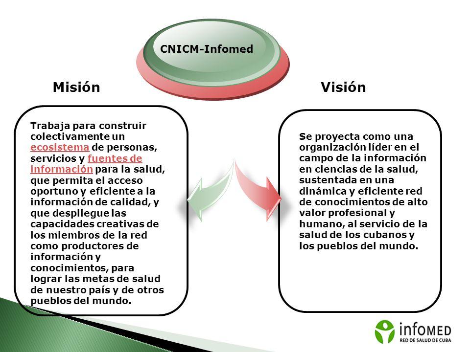 Misión Visión CNICM-Infomed
