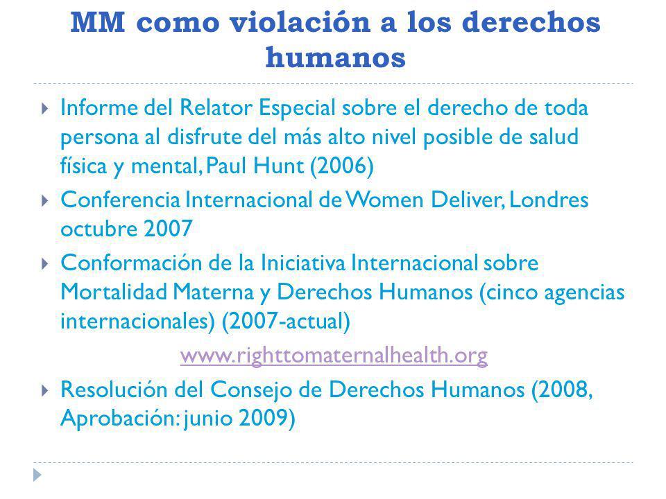 MM como violación a los derechos humanos