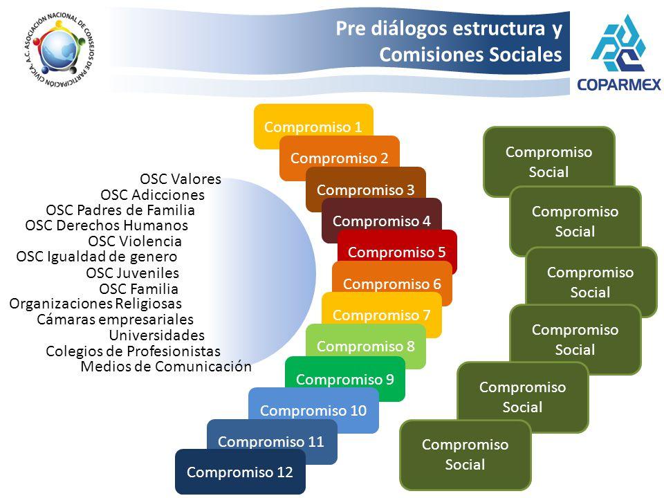 Pre diálogos estructura y Comisiones Sociales