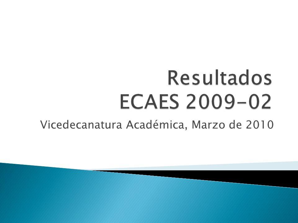 Vicedecanatura Académica, Marzo de 2010