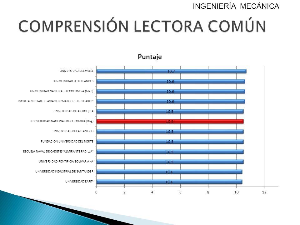 COMPRENSIÓN LECTORA COMÚN
