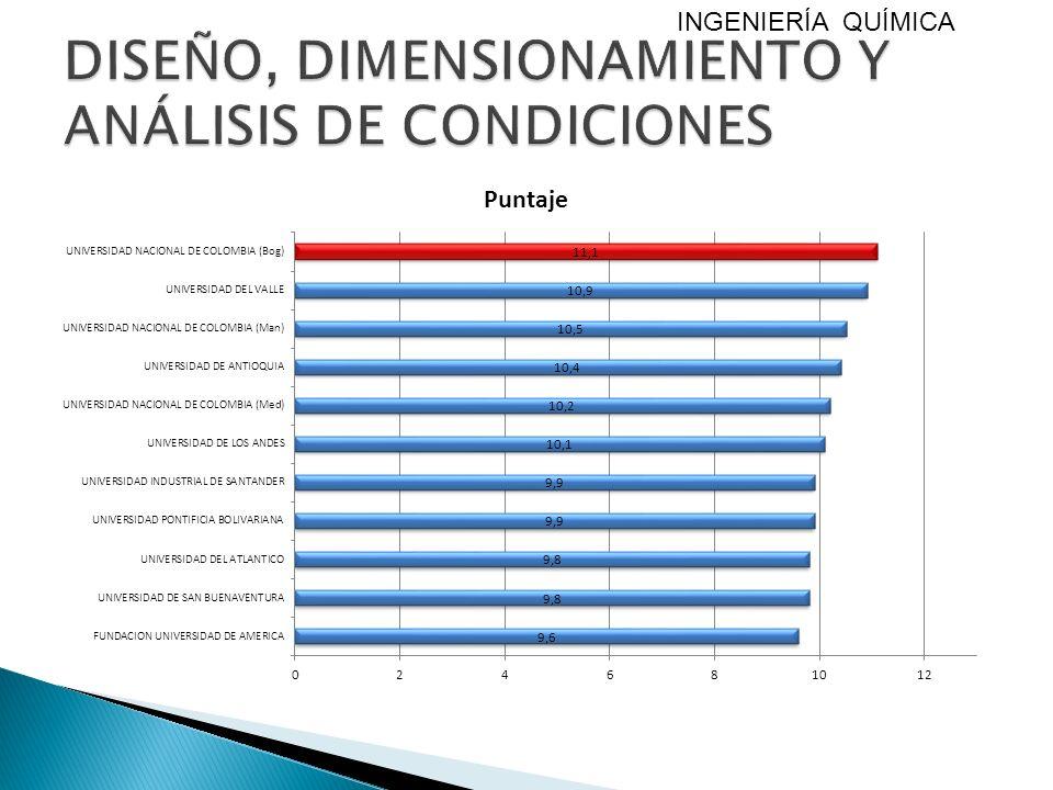 DISEÑO, DIMENSIONAMIENTO Y ANÁLISIS DE CONDICIONES