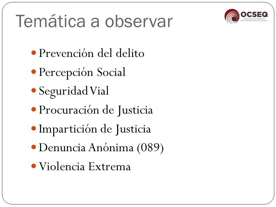 Temática a observar Prevención del delito Percepción Social