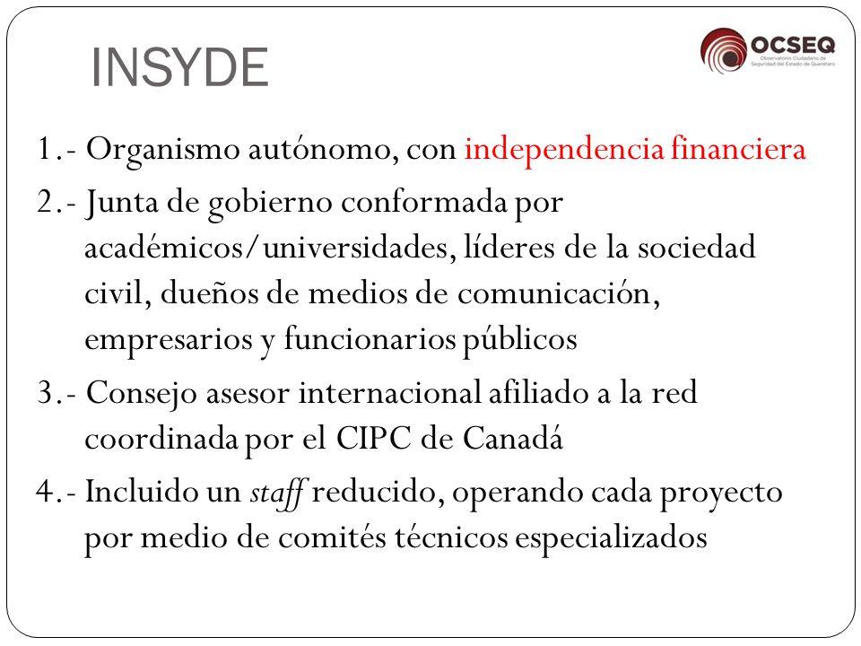 INSYDE 1.- Organismo autónomo, con independencia financiera