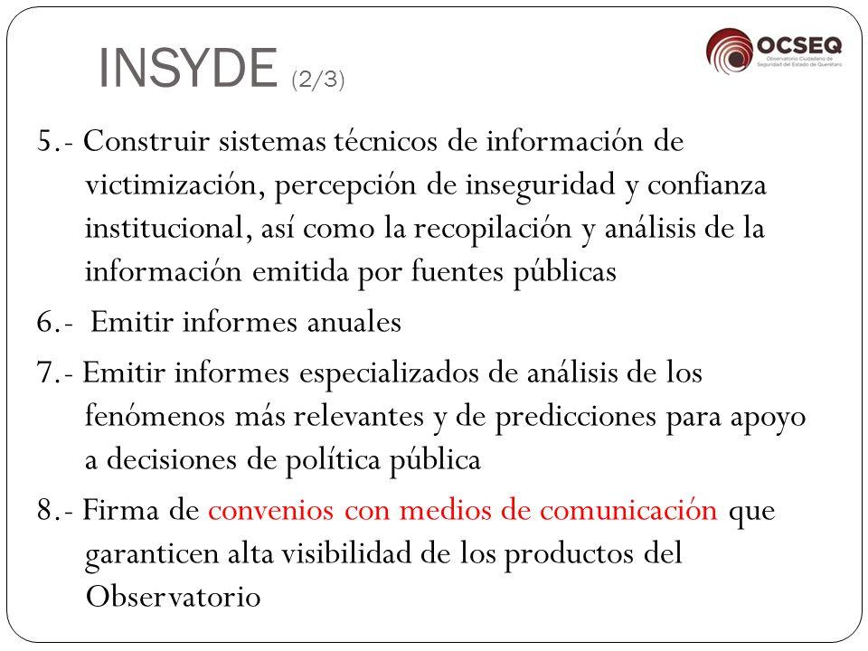 INSYDE (2/3)