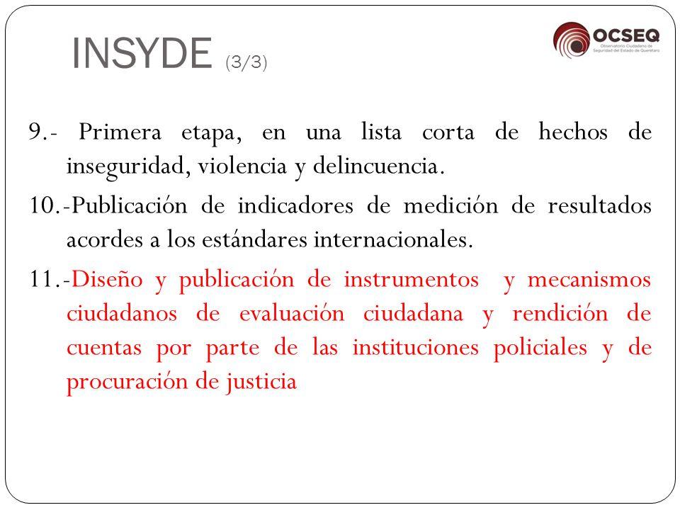 INSYDE (3/3) 9.- Primera etapa, en una lista corta de hechos de inseguridad, violencia y delincuencia.