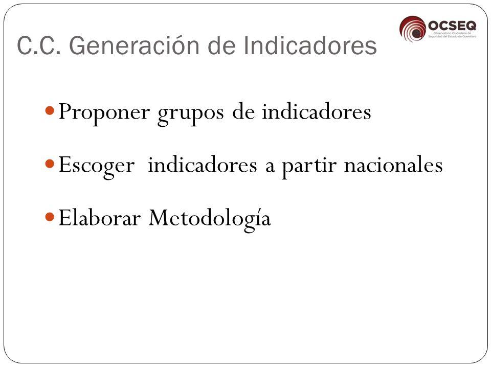 C.C. Generación de Indicadores