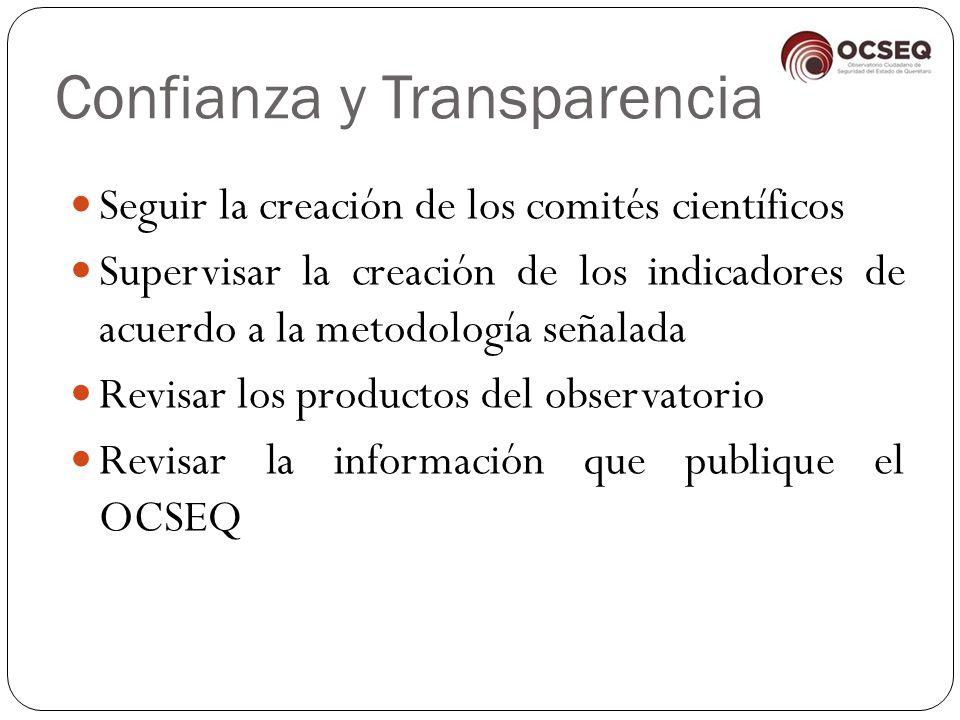 Confianza y Transparencia