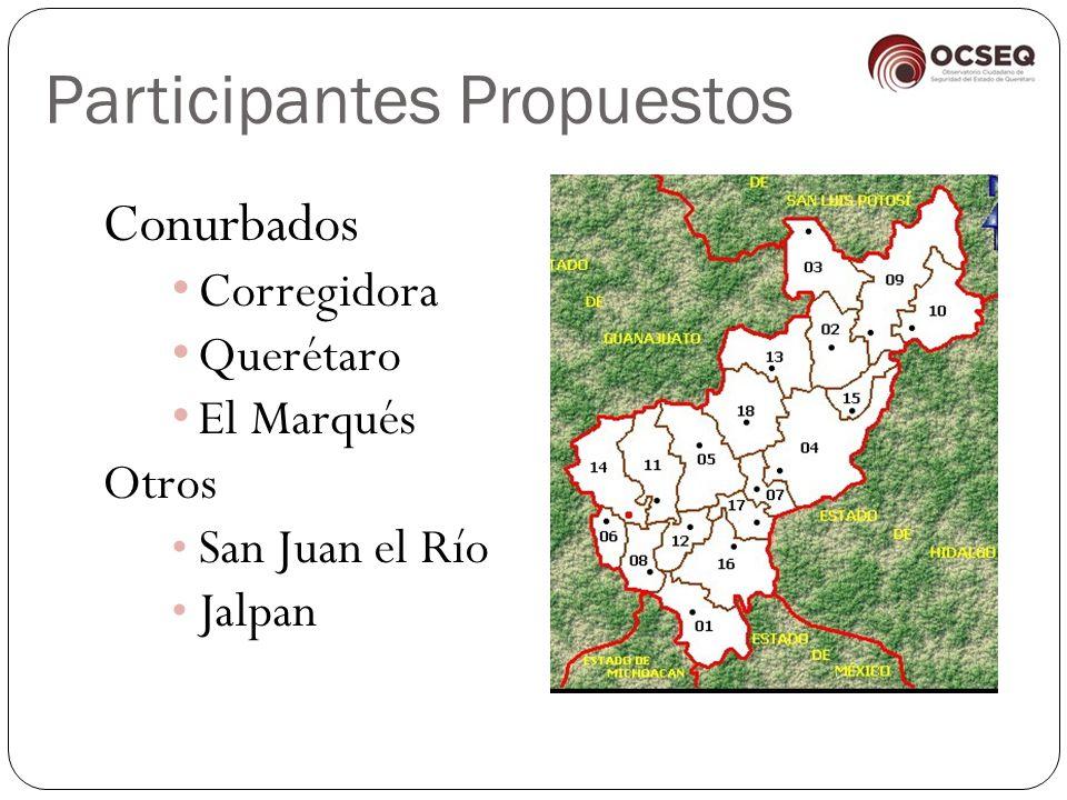 Participantes Propuestos