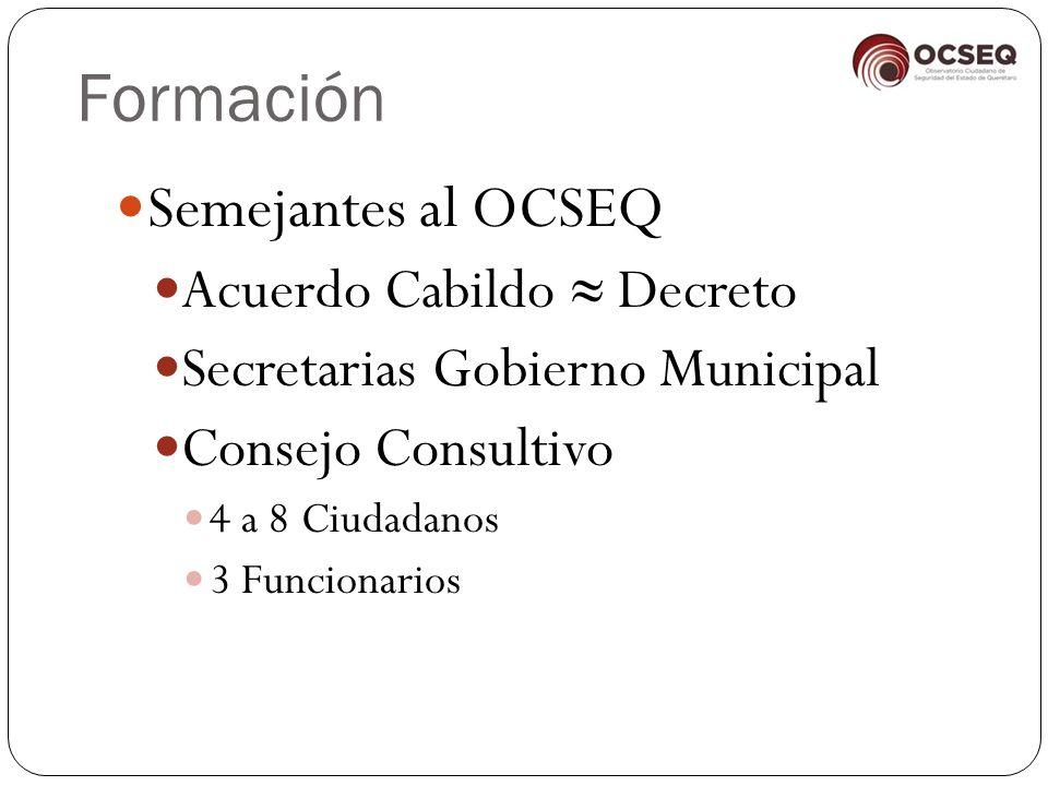 Formación Semejantes al OCSEQ Acuerdo Cabildo ≈ Decreto