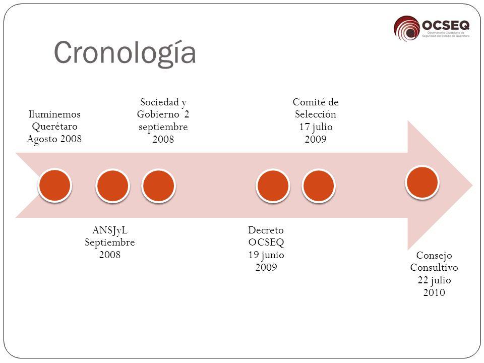 Cronología Iluminemos Querétaro Agosto 2008 ANSJyL Septiembre 2008