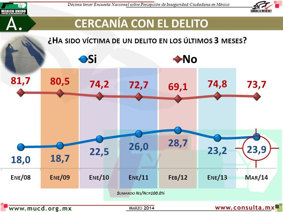 A. CERCANÍA CON EL DELITO