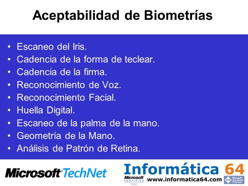 Aceptabilidad de Biometrías