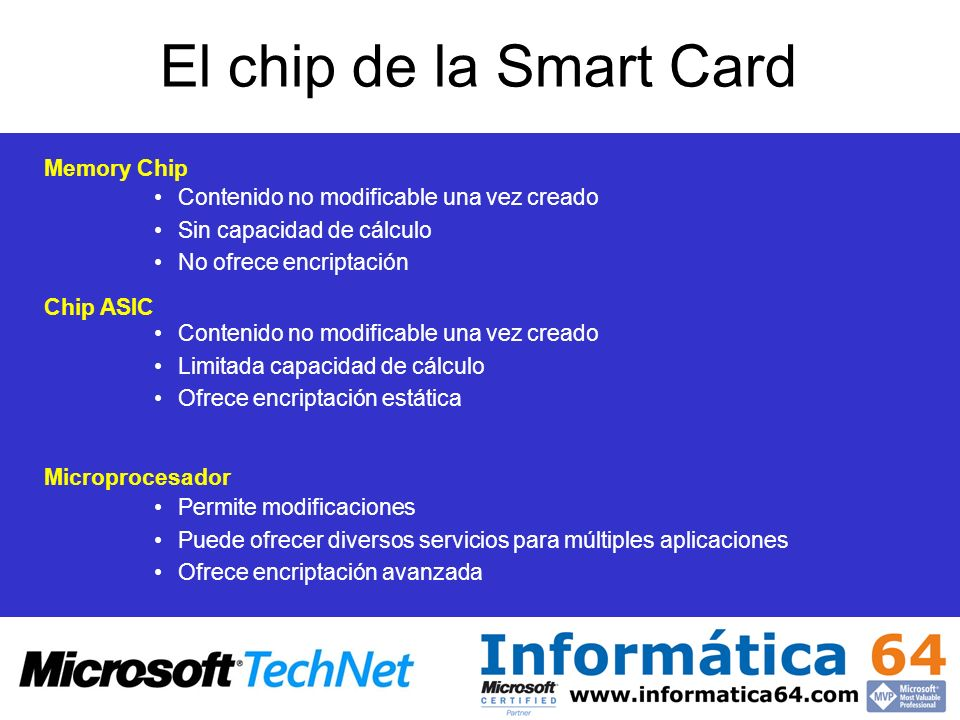 El chip de la Smart Card Memory Chip