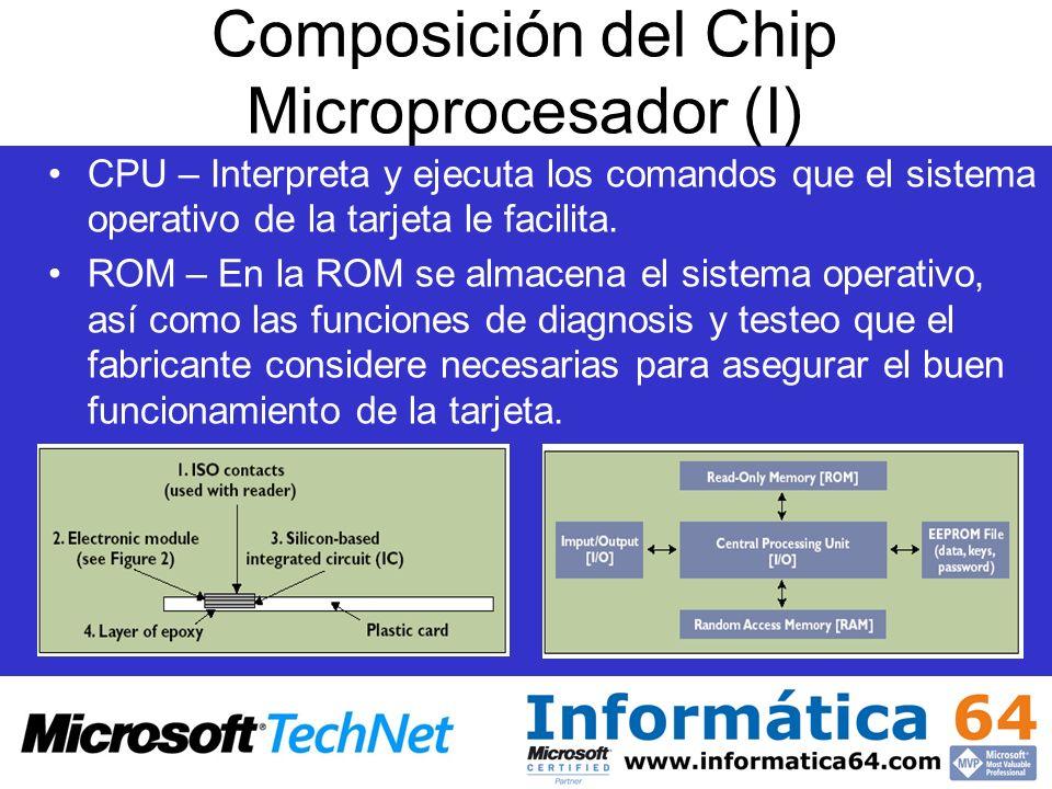 Composición del Chip Microprocesador (I)