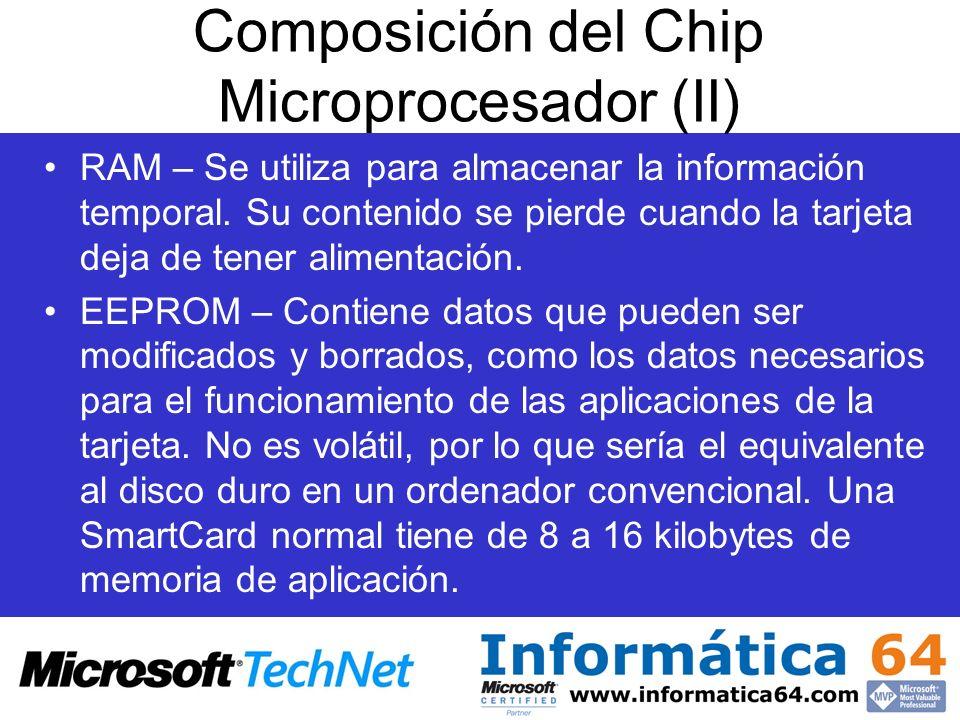 Composición del Chip Microprocesador (II)