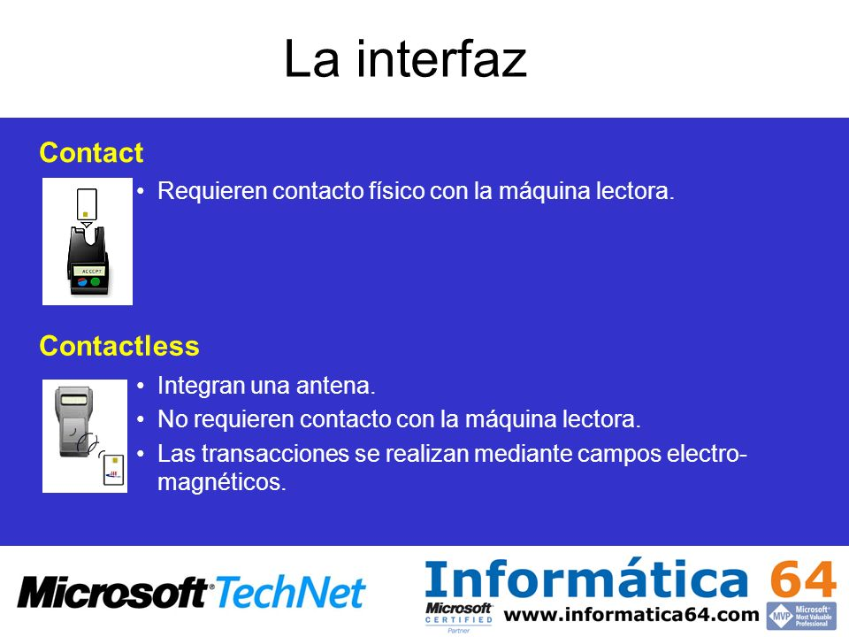 La interfaz Contact Contactless