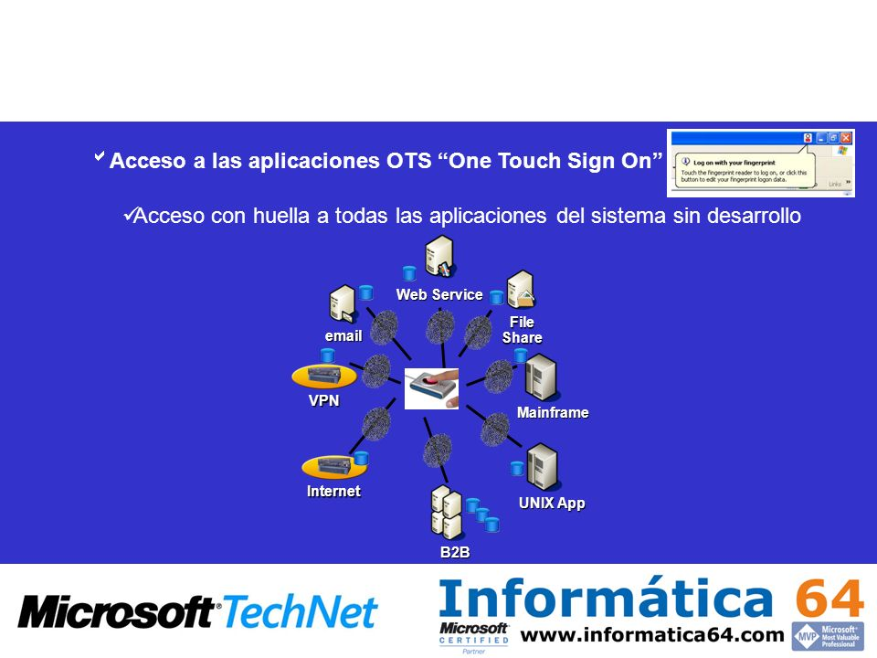 Acceso a las aplicaciones OTS One Touch Sign On