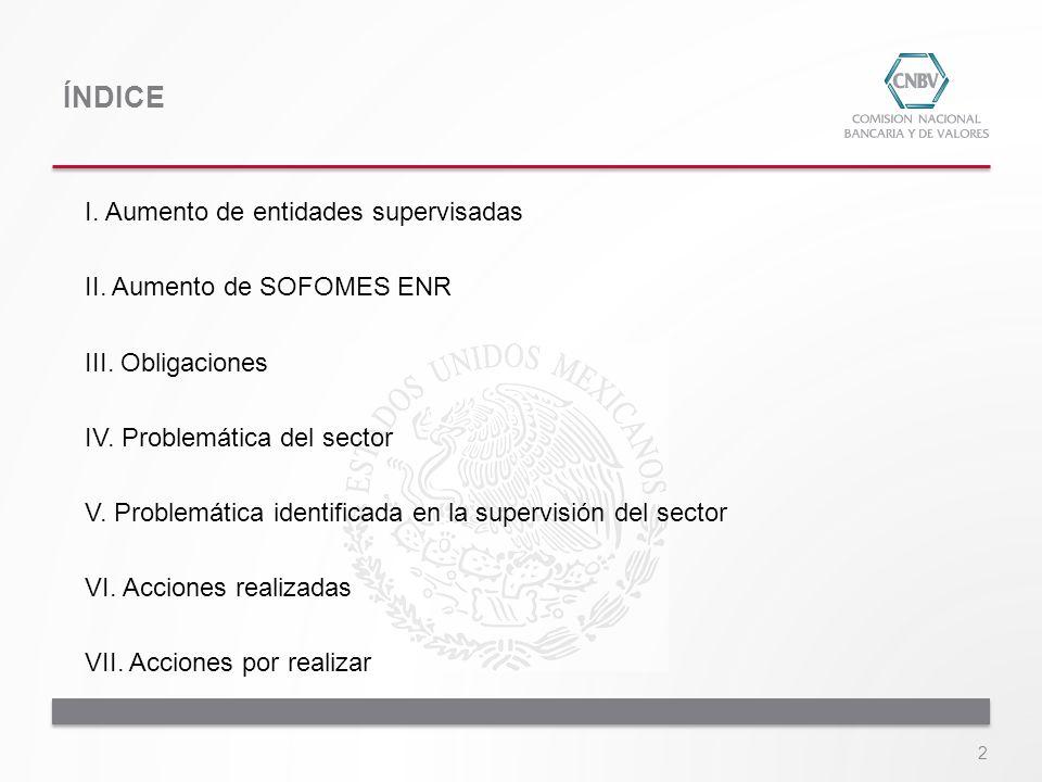ÍNDICE I. Aumento de entidades supervisadas II. Aumento de SOFOMES ENR