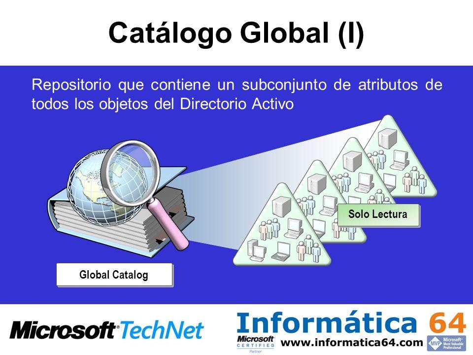 Catálogo Global (I) Repositorio que contiene un subconjunto de atributos de todos los objetos del Directorio Activo.