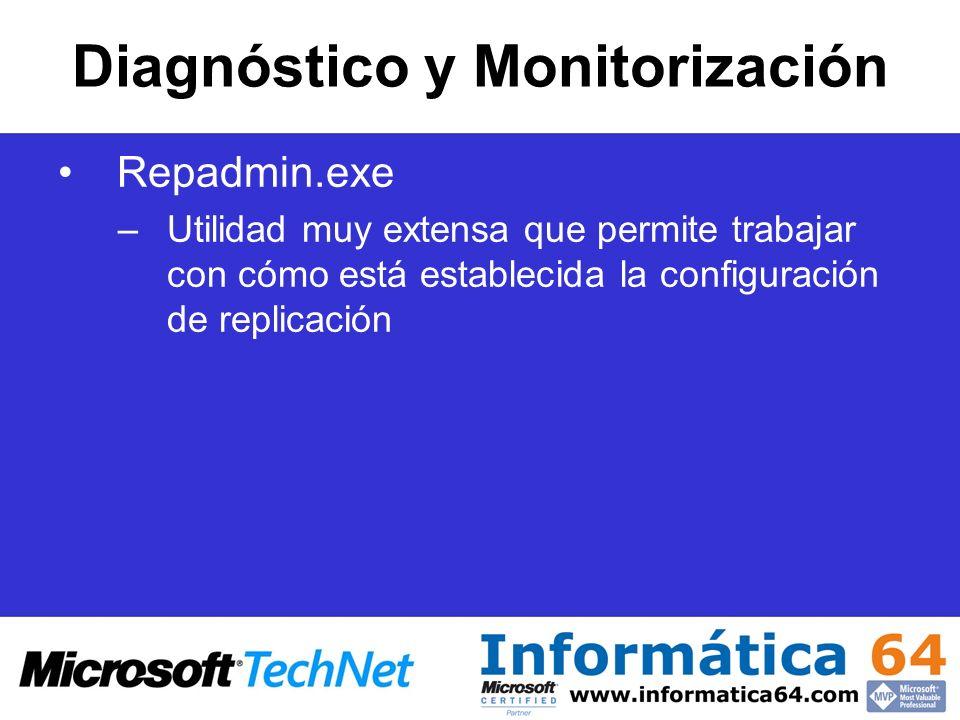 Diagnóstico y Monitorización