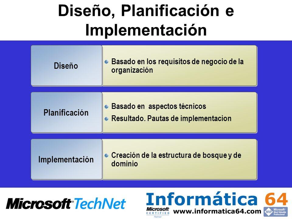 Diseño, Planificación e Implementación