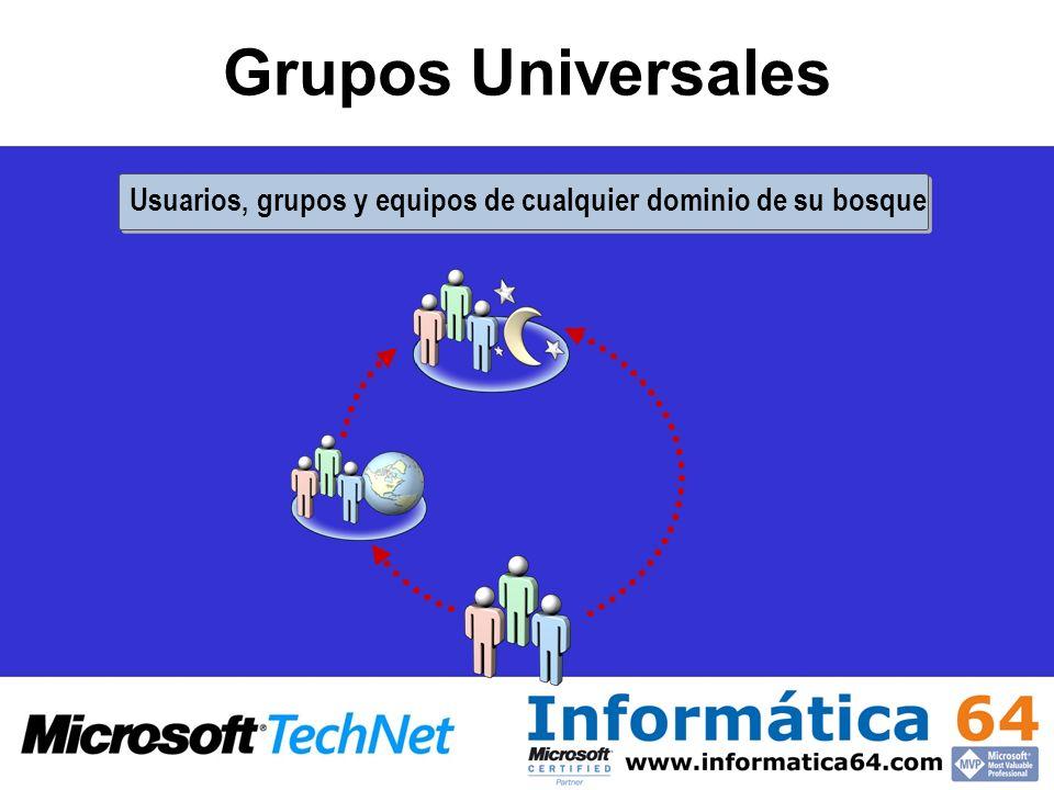 Grupos Universales Usuarios, grupos y equipos de cualquier dominio de su bosque. Sirven para asignar derechos sobre cualquier recurso del dominio.