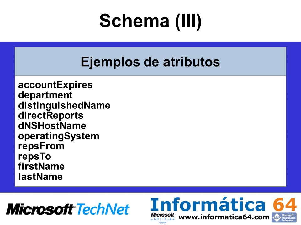 Schema (III) Ejemplos de atributos accountExpires department