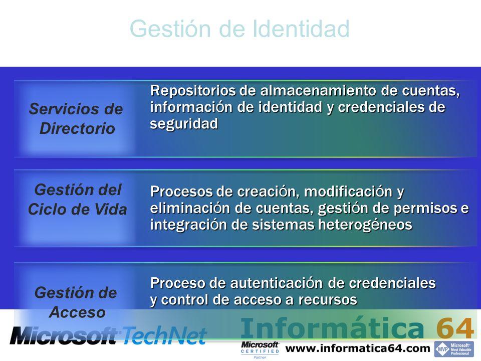 Gestión de Identidad Servicios de. Directorio. Repositorios de almacenamiento de cuentas, información de identidad y credenciales de seguridad.