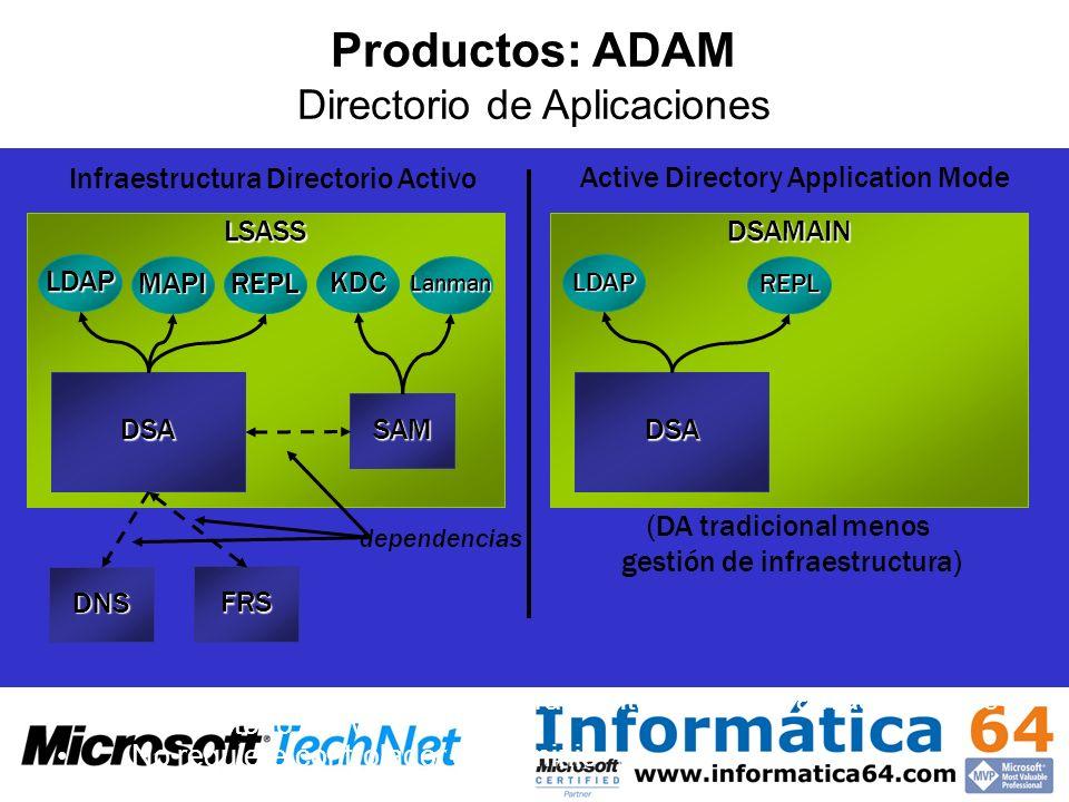 Productos: ADAM Directorio de Aplicaciones