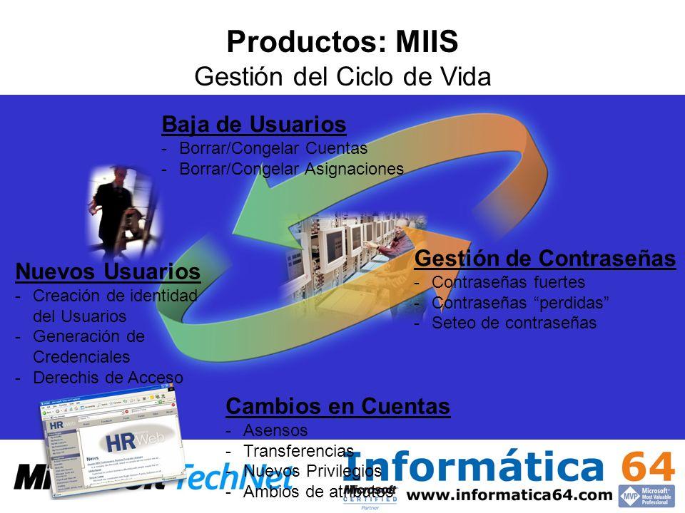Productos: MIIS Gestión del Ciclo de Vida