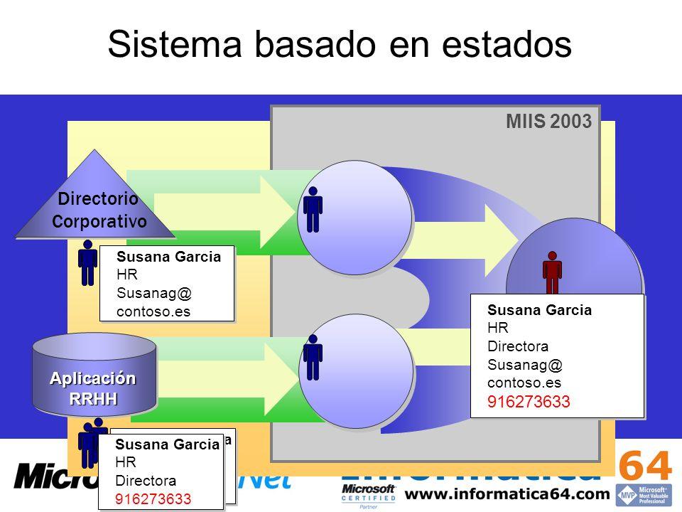 Sistema basado en estados