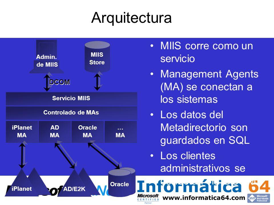 Arquitectura MIIS corre como un servicio