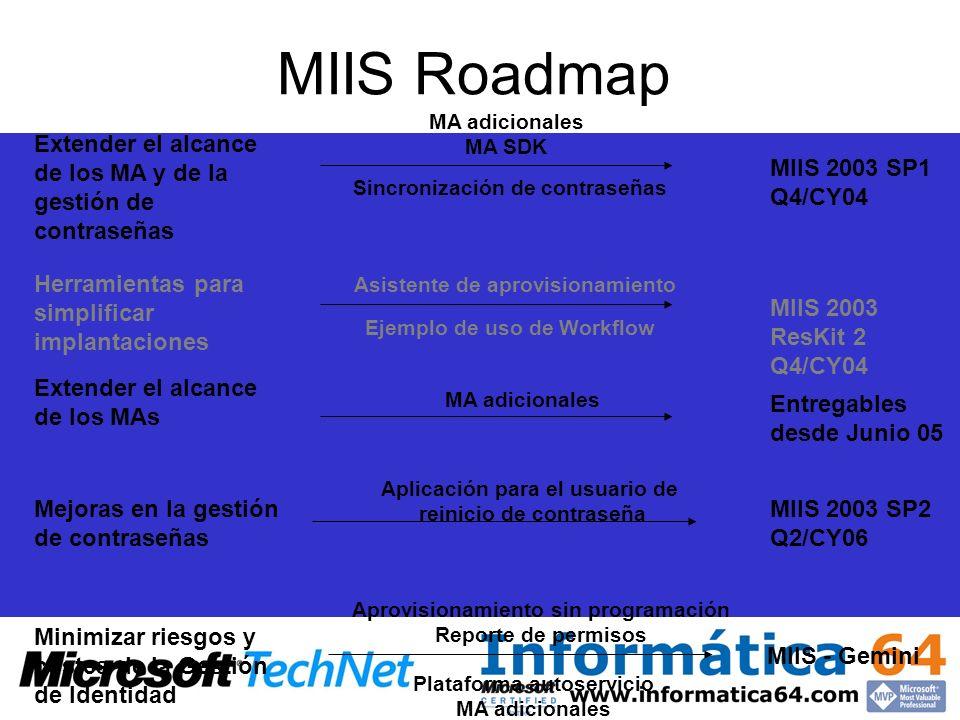 MIIS Roadmap Extender el alcance de los MA y de la gestión de contraseñas. MIIS 2003 SP1 Q4/CY04. MA adicionales.