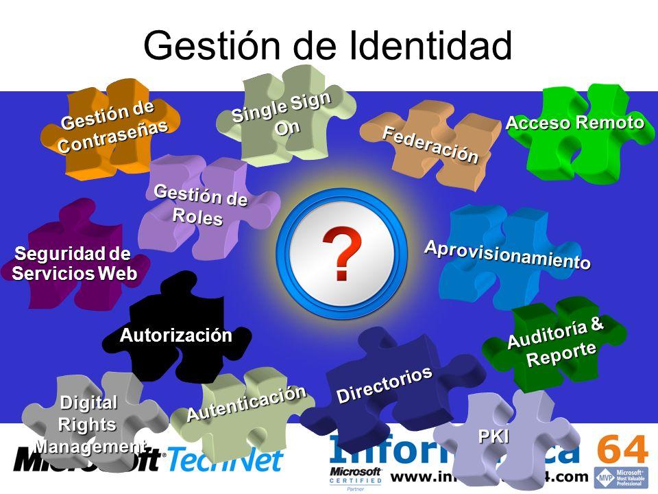 Gestión de Identidad Single Sign Gestión de On Contraseñas