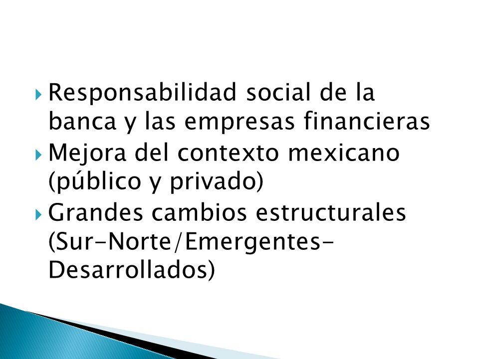 Responsabilidad social de la banca y las empresas financieras