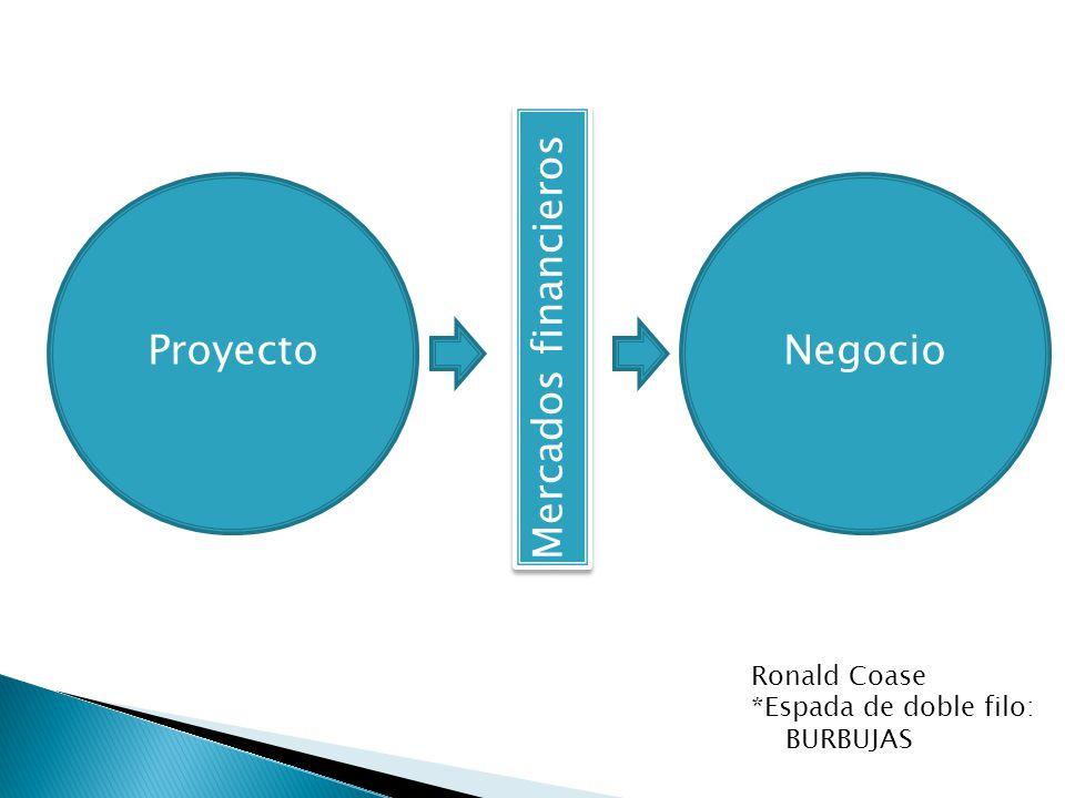 Mercados financieros Proyecto Negocio Ronald Coase
