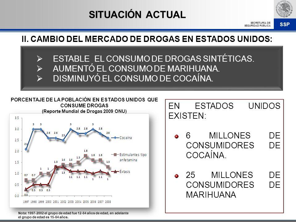 SITUACIÓN ACTUAL II. CAMBIO DEL MERCADO DE DROGAS EN ESTADOS UNIDOS: