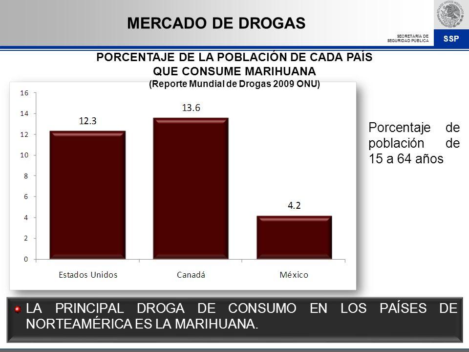 MERCADO DE DROGAS Porcentaje de población de 15 a 64 años