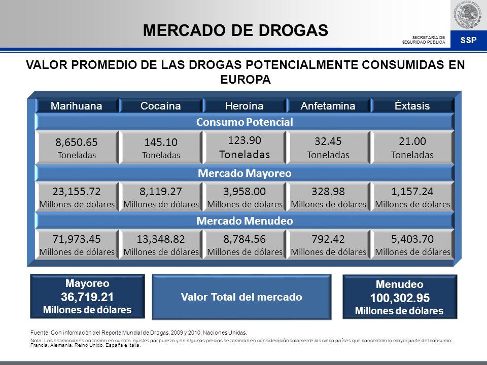 MERCADO DE DROGAS VALOR PROMEDIO DE LAS DROGAS POTENCIALMENTE CONSUMIDAS EN EUROPA. Marihuana. Cocaína.