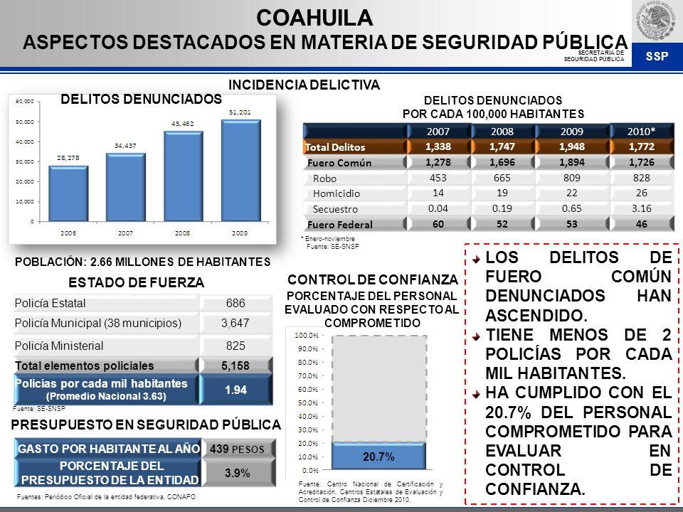 COAHUILA ASPECTOS DESTACADOS EN MATERIA DE SEGURIDAD PÚBLICA